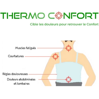 Thermo Confort